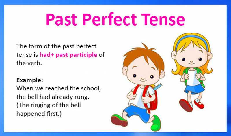 Past Perfect Inglese