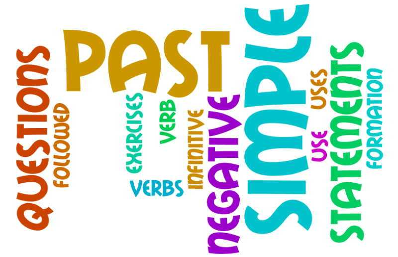 Past Simple Tense: il passato in Inglese